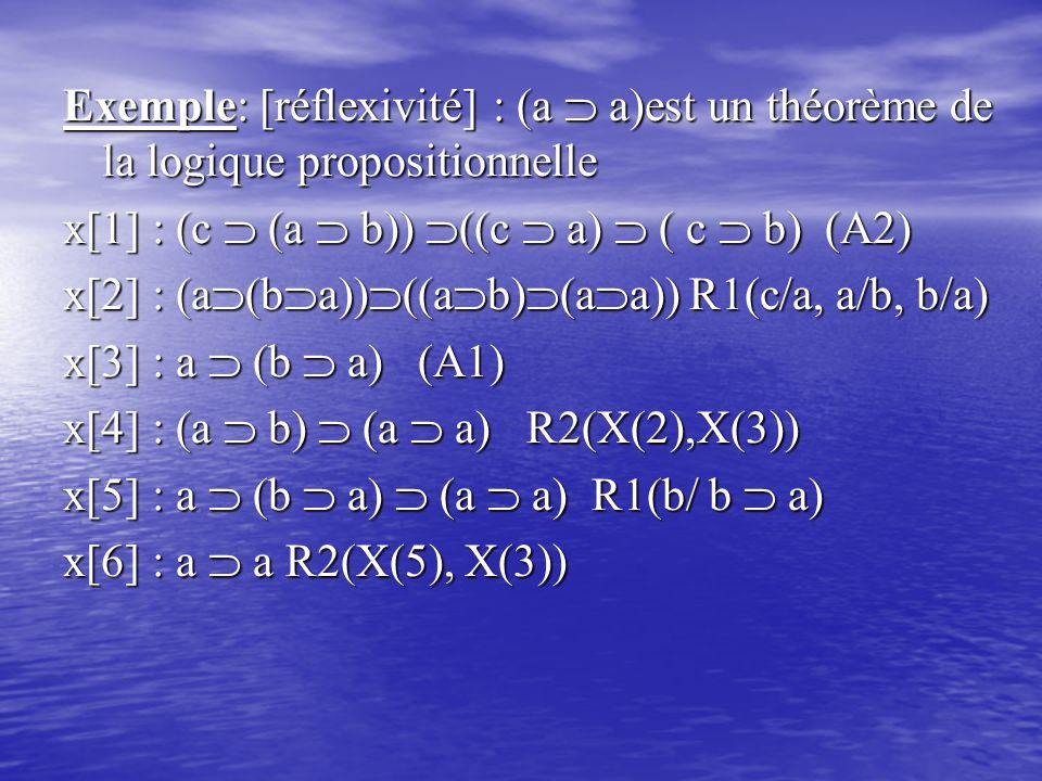 Exemple: [réflexivité] : (a  a)est un théorème de la logique propositionnelle